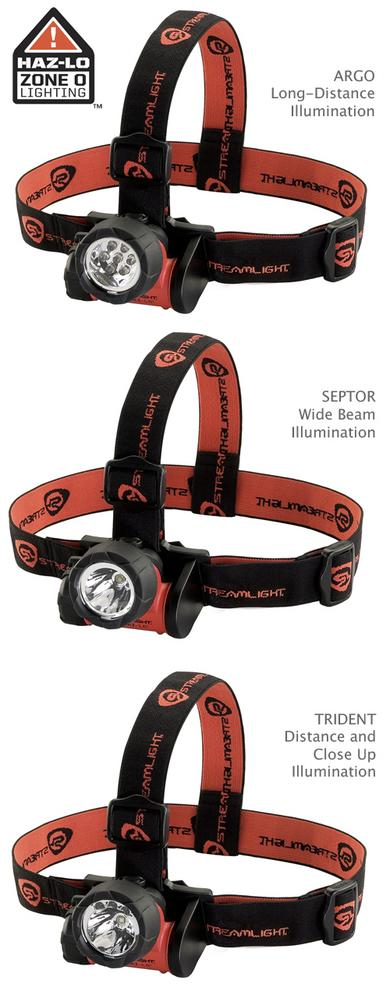 Streamlight recently introduced headlamps for use in Zone 0 locations faced by many safety and industrial professionals.